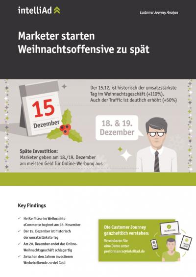 Customer Journey Analyse: Prognose Weihnachtsgeschäft 2015