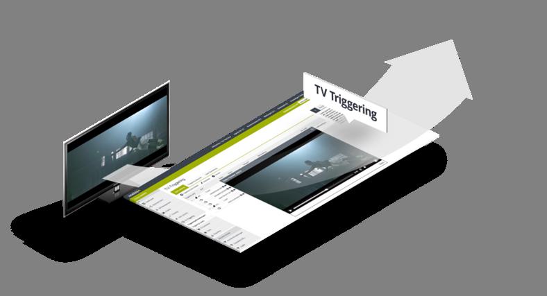 Gezielt User ansprechen durch TV Triggering