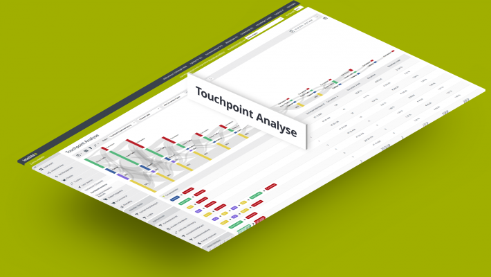 intelliAd Touchpoint Analyse
