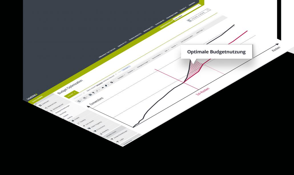 Performance Forecasting - dmexco 2016