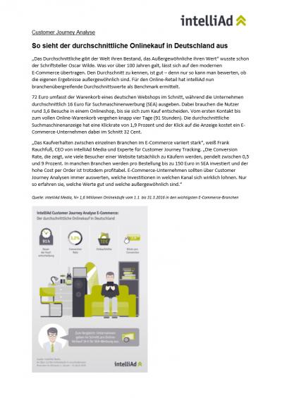 Customer Journey Analyse: E-Commerce