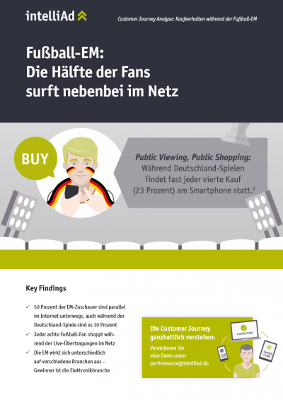 Customer Journey Analyse: Kaufverhalten während der Fußball-EM