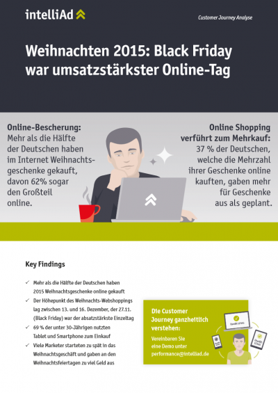 Customer Journey Analyse: Online-Bescherung 2015