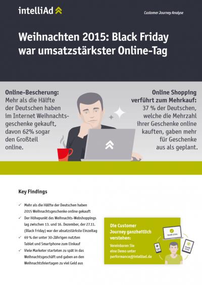 Customer Journey Analyse: Online-Bescherung 2015
