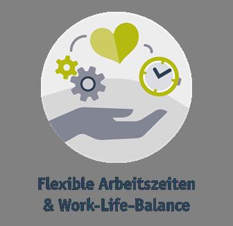 Flexible Arbeitszeitenmodelle