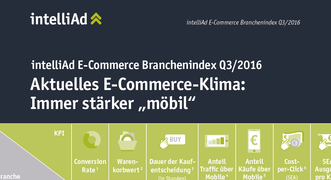 E-Commerce Branchenindex Q3 | 2016