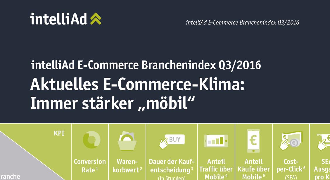 E-Commerce Branchenindex Q3   2016