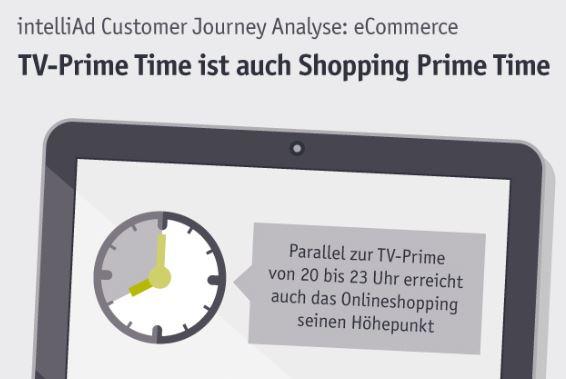 Vorschau Shopping Primetime