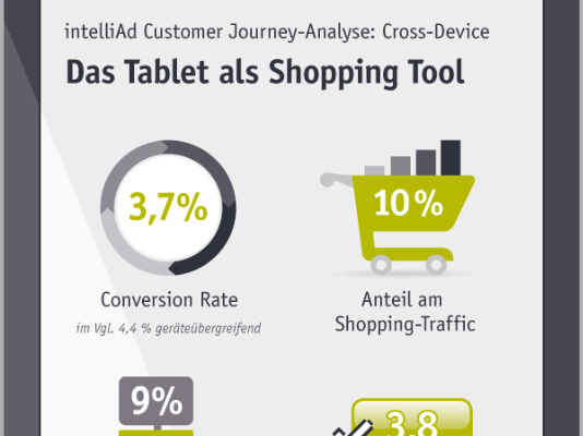 Vorschau Tablet als Shoppingtool