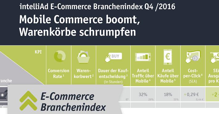 Titelbild Blogpost E-Commerce Branchenindex Q4