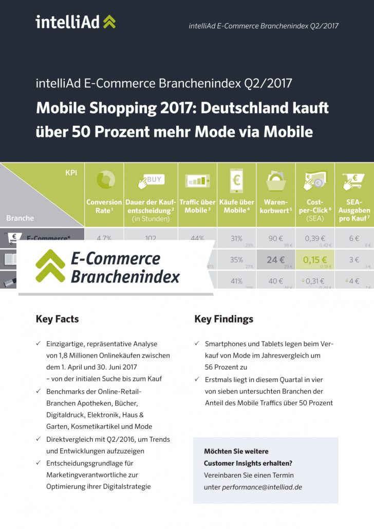 E-Commerce Branchenindex Q2 / 2017